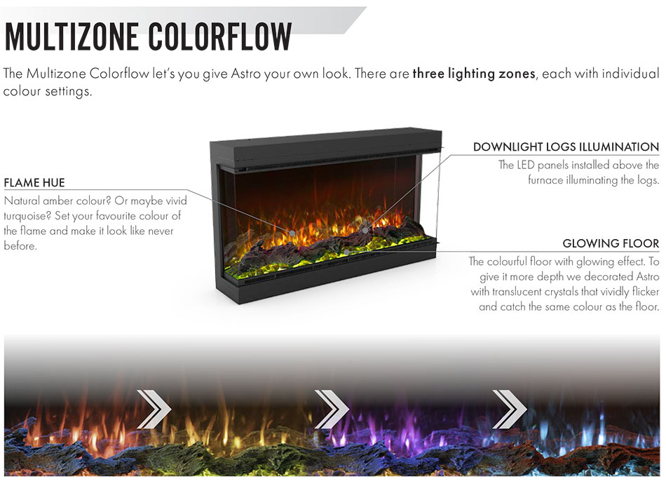 Astro_Electric_Fireplace_Brochure_Spread-2