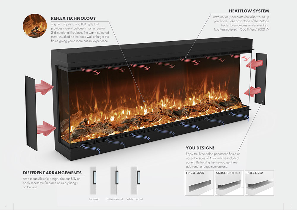 Astro_Electric_Fireplace_Brochure_Spread-3